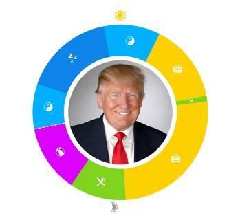 特朗普一日作息表已刷屏:看完你还觉得自己累么?