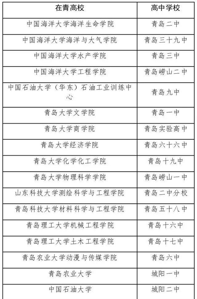 应对新高考 青岛为高中生建成31个专业认知实践基地