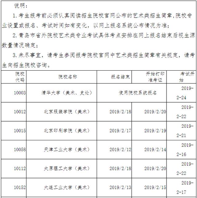 青岛考区2019艺考明日开考 26所省外院校共设15个考点