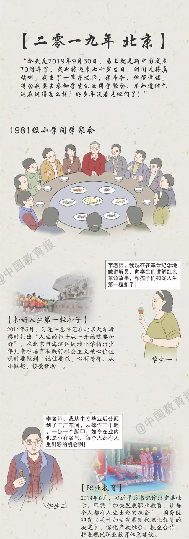 超感动!一图看懂中国教育70年……